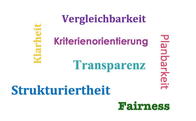 deutsch-szenisches-gestalten
